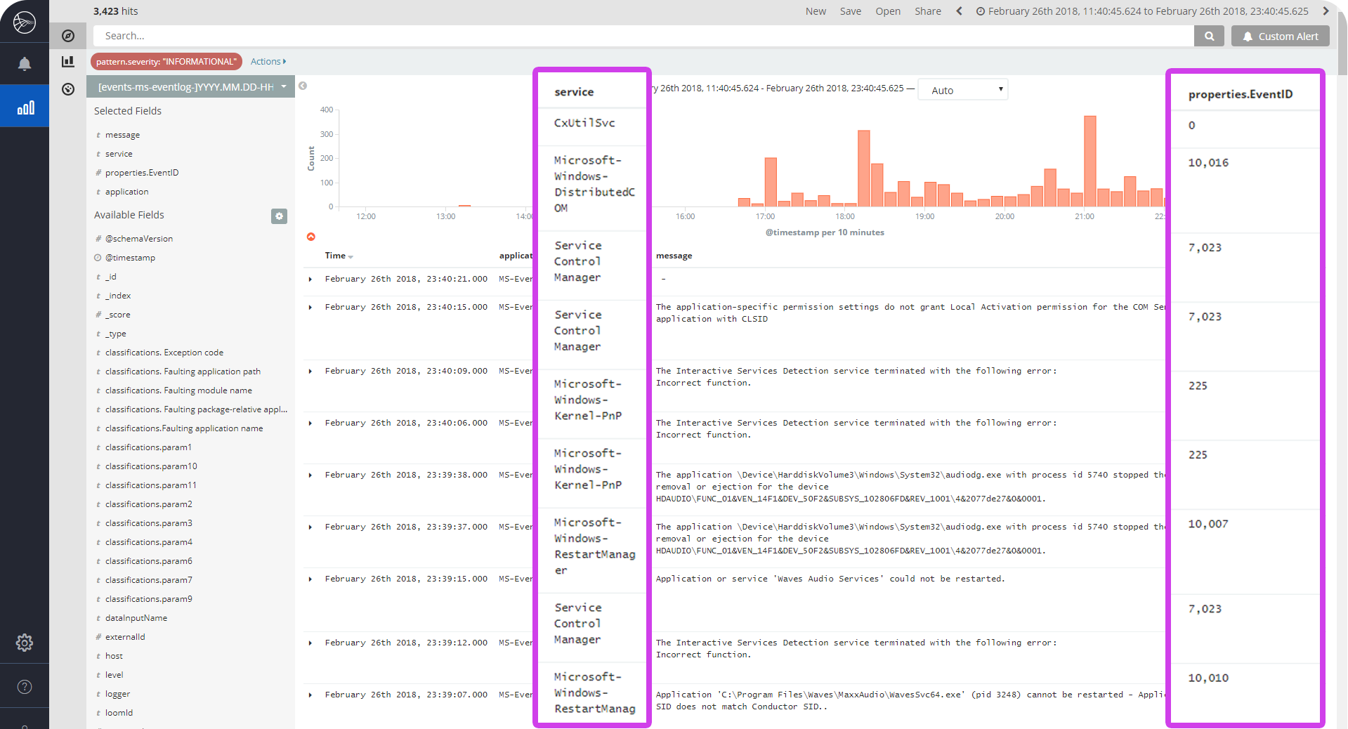 query network log data on Loom Systems